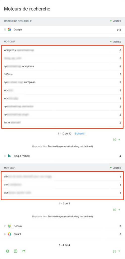 Matomo Avec Search Engine Keywords